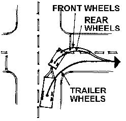 Towing Tips – Action Trailers on